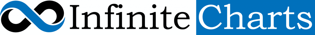 Infinite Charts | MT4 Data and Premium Indicators Provider