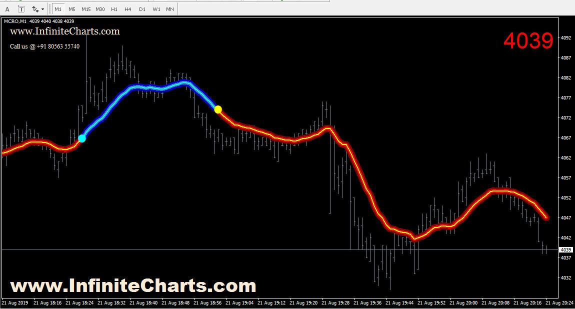 IC-Mega-Trend